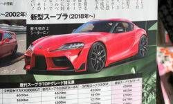 "New Toyota Supra: photo news ""leaked"" to the Network before the premiere"