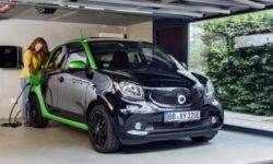 Sale on electric cars in Europe grew by a third over the year
