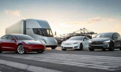Tesla will be able to identify the pits on the roads