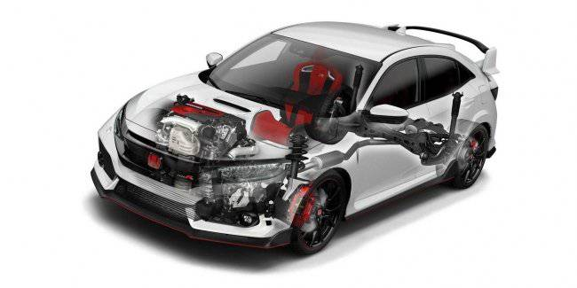 Honda has published the data about prices for the updated Civic Type R 2019