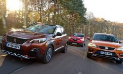 "Five of the ""unkilled"": the top most reliable SUV"
