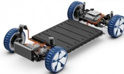 Breakthrough in the electric vehicle industry